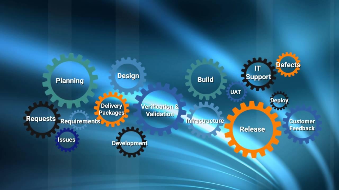 Why Select ESB Based Omnibus Integration Platform - Kovair