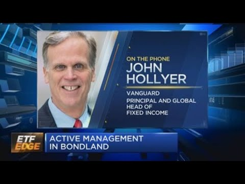 How to trade high-yield bond ETFs in this market environment