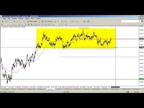 Внутридневной фундаментальный анализ рынка Форекс от 28.08.2014