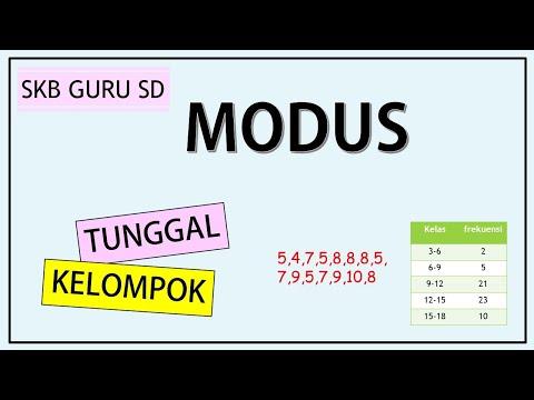 tips-soal-modus---skb-guru-sd-(matematika)
