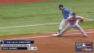 BAL@TOR: Kiermaier clocks in at 21.5 MPH to first