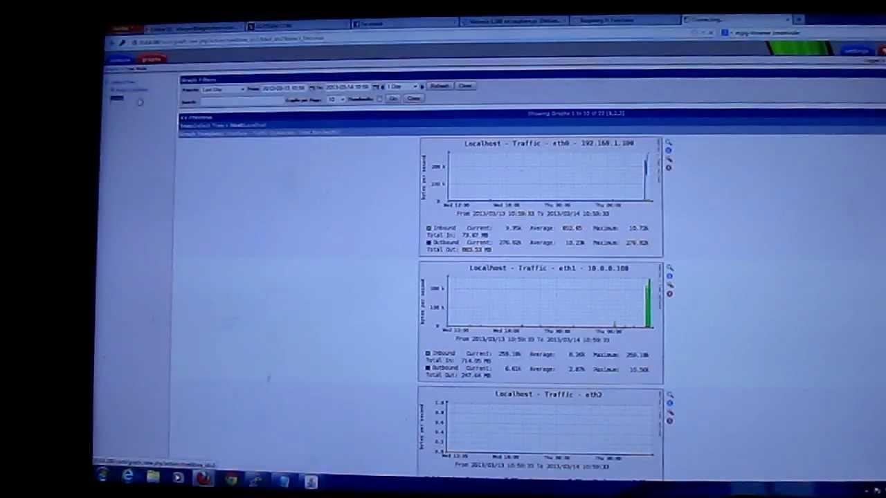 Raspberry Pi GPIO Relay Control, Temperatures & Cacti