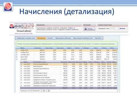 Личный кабинет ТРИЦ 2012