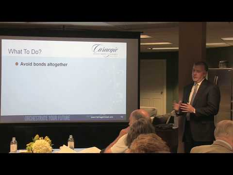 Carnegie College - TODAY'S FIXED INCOME MARKET 8-12-15