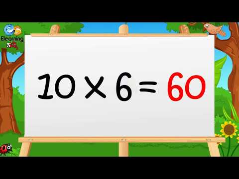 Learn Multiplication Table of Ten 10 x 1 = 10 - 10 Times Tables