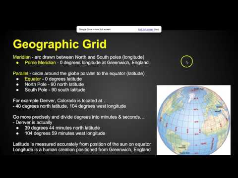 Chapter 1 Key Issue 1 - Basic Concepts - AP Human Geography