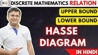 Part 25 lattice in discrete mathematics in hindi lattice poset part 21 upper bound and lower bound in hasse diagram in hindi poset partial order ccuart Choice Image