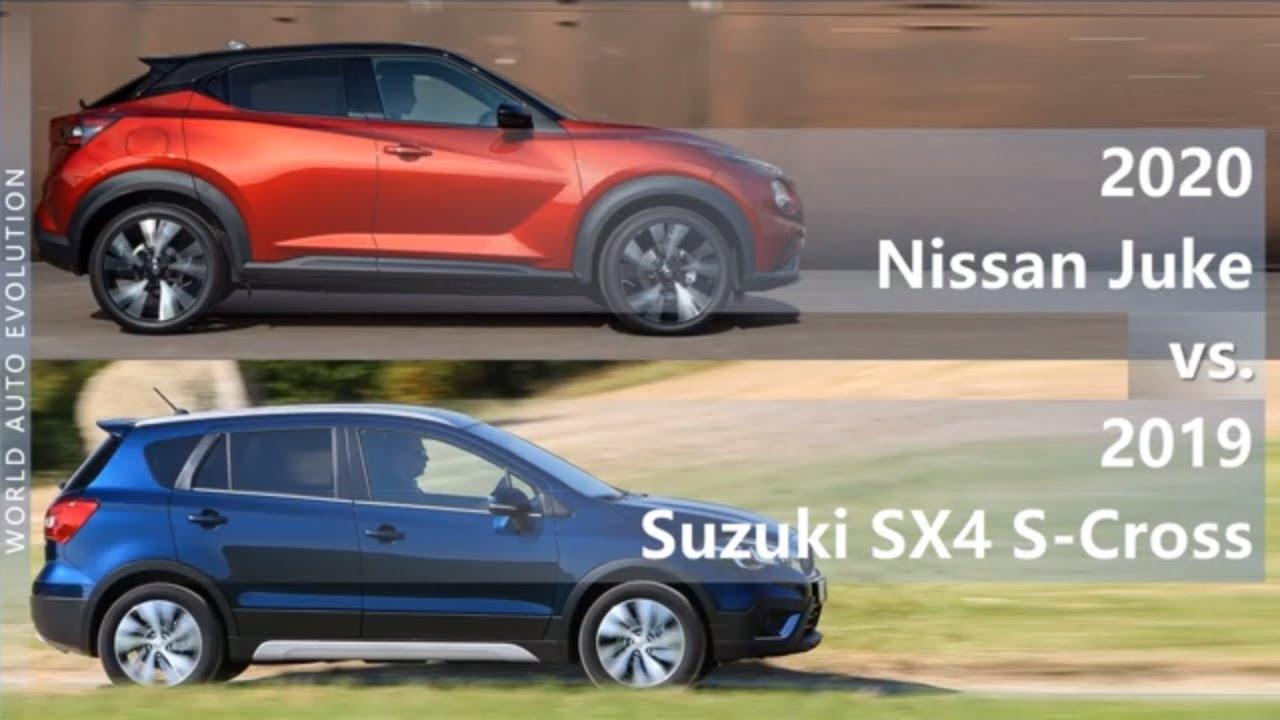 2020 Suzuki Sx4 History