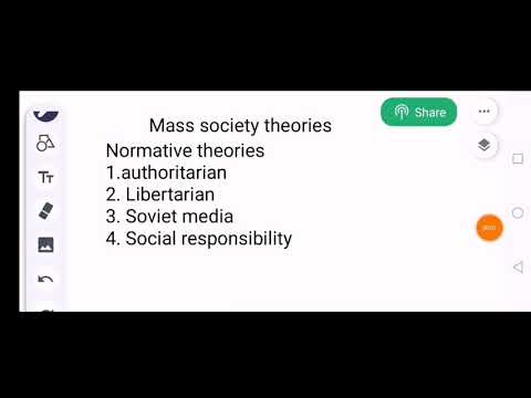 #masssocietytheories Mass Society Theories In Hindi |Authoritarian Libertarian Soviet #theories