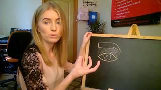 Макияж глаз. Теория и практика. Уроки макияжа для начинающих