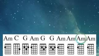 Jolene - Uke Chord Guide