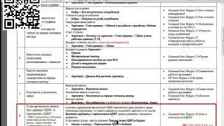 Расчет и выплата аванса в ЗУП 3.1 (видеоуроки 1С ЗУП 8.3)