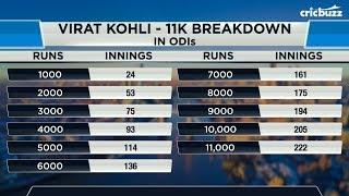 Virat Kohli's runs progression is quicker than Sachin - Harsha Bhogle