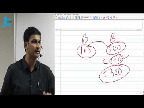chap 2: information system concept