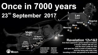 How rare is the Revelation 12 Heavenly Sign [23 September 2017] Once in 7000 Years