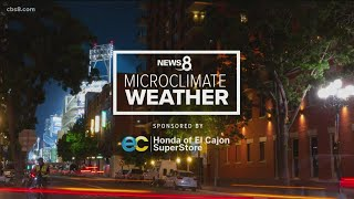 MicroClimate Forecast | Friday, January 22, 2021 (10PM)