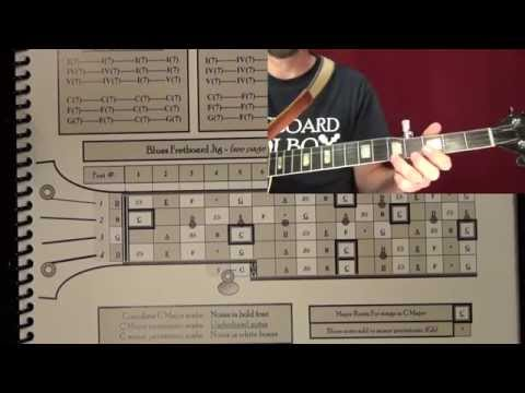 4 Banjo Scales in the Key of C