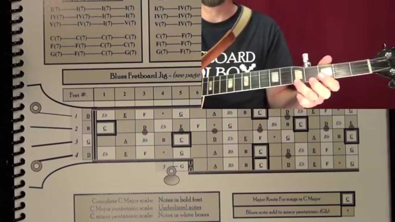 4 Banjo Scales in the Key of C