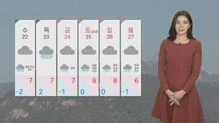 [날씨] 내일 수도권 미세먼지