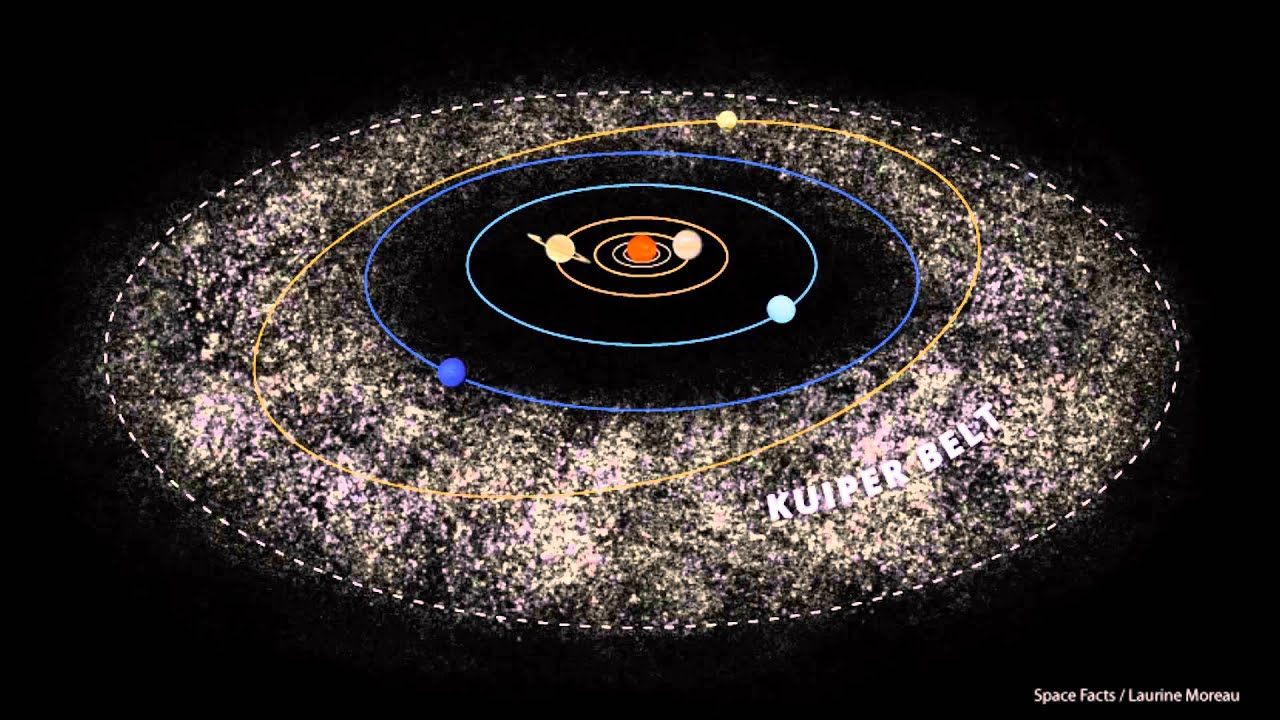 kuiper belt vs oort cloud - photo #27