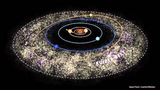 Space Episode 10: The Oort cloud, The Kuiper Belt & The Biggest Thing In the Universe