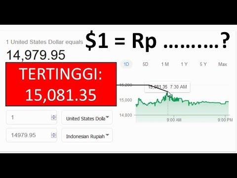 Cara Mengecek Nilai Tukar Rupiah Terhadap Dollar
