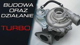 Podstawy budowy i zasad działania turbosprężarki