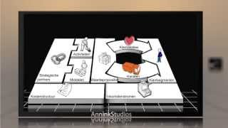 Business Model Canvas lange versie en PDF