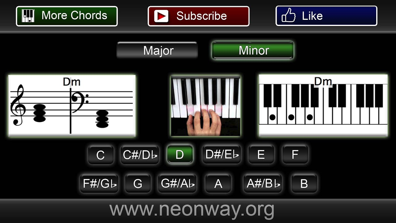 Free Piano Chord Finder For Youtube In Hd Youtube