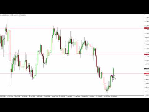 EUR/USD Technical Analysis for November 2 2016 by FXEmpire.com