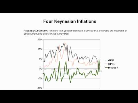 Voxiversity 5.2: Inflation and Keynesian Economics