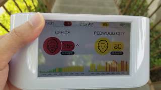 Air Quality in Bay Area, Mountain View, California on Sept 1, 2017