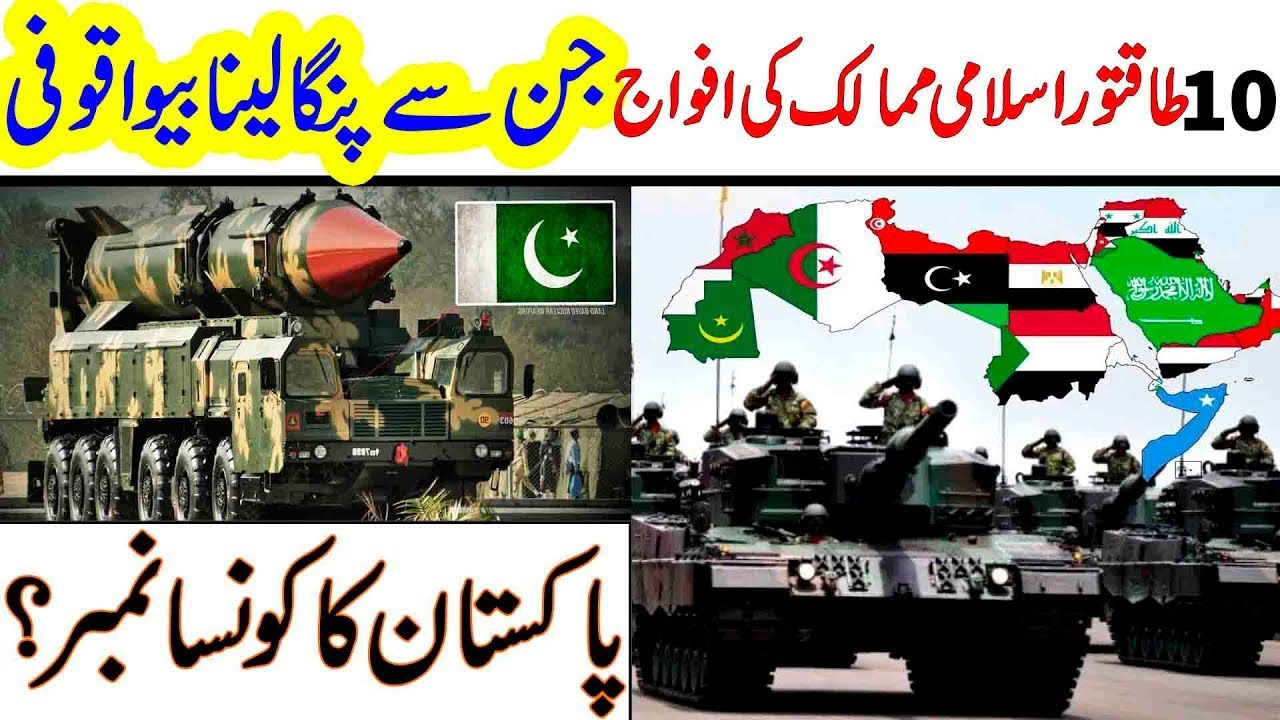 10 Most Powerful Islamic Countries impossible to invade I Cover Point