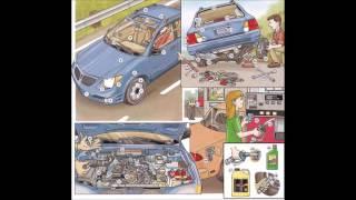 Car Parts Outside A Car Vocabulary