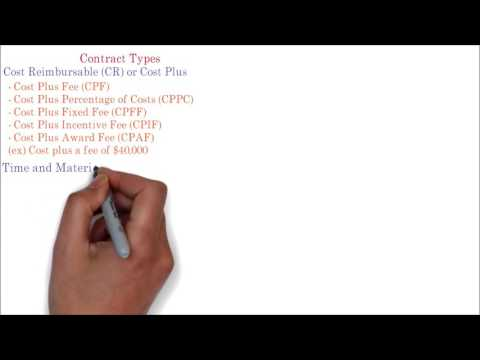 91. What are the contrct types in project | PMP procurement | fixed,cost reimbursable,unit cost