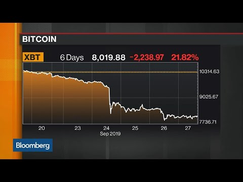 Bloomberg Market Wrap 9/27: Bitcoin Drops Close To $8,000