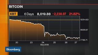 Bloomberg Market Wrap 9/27: Bitcoin Drops Close to $8,000