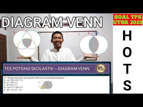 bocoran-soal-tps-utbk-2020---diagram-venn