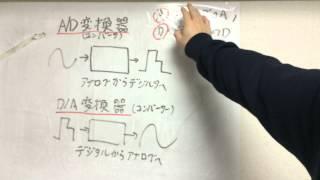 AD変換器 応用情報・基本情報・ITパスポートのキーワード動画解説