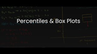 MDM4U/Grade 12 Data Management: 2.3 Percentiles, Quartiles & Box Plots