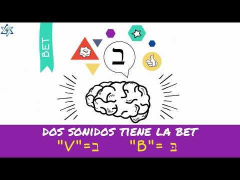 La letra bet ב y Bendecir a Di-s todo el tiempo.
