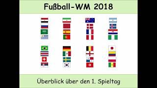 Fußball-WM 2018: Vorschau auf den 1. Spieltag und Blick auf die Gruppen