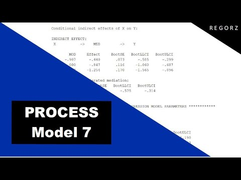 PROCESS Model 7 (2020): Moderated Mediation With SPSS
