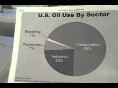 How to fix the US Energy Policy
