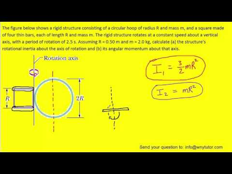 The figure below shows a rigid structure consisting of a circular hoop of radius R and mass m, and a