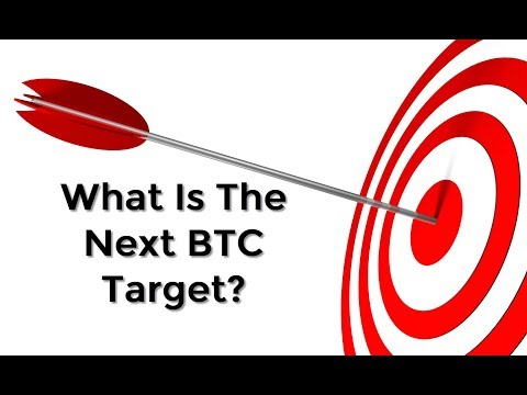 What is the Next BTC Target Price?