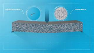 Steel fiber concrete reinforcement – how does it work?