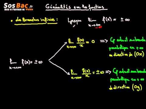 Généralités sur les fonctions cours 3 : 2 BAC International