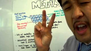 IGCSE Chemistry Bonds and Formulas Lesson 13: Metals and Alloys