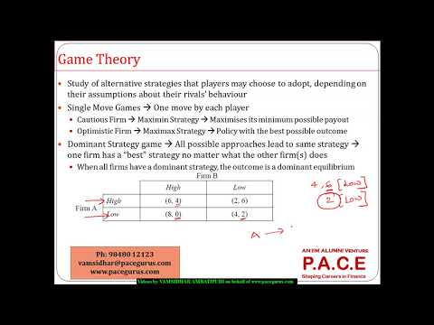 Understanding Game Theory in the context of Oligopoly